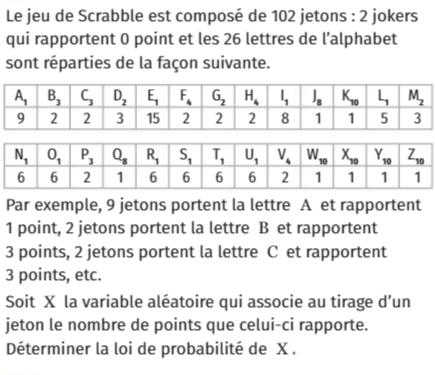Le jeu de scrabble : exercices en 1ère S.