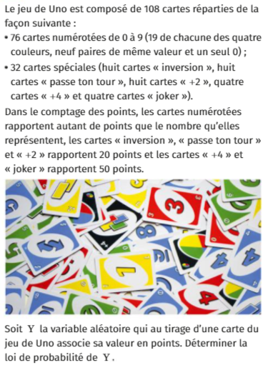 Le jeu Uno et probabilités : exercices en 1ère S.