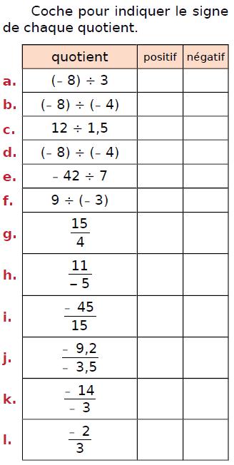 Quotient de nombres relatifs : exercices en 4ème.