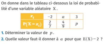 Calculer a et l'espérance : exercices en 1ère S.