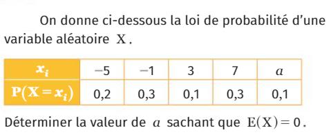 Loi de probabilité d'une variable aléatoire : exercices en 1ère S.