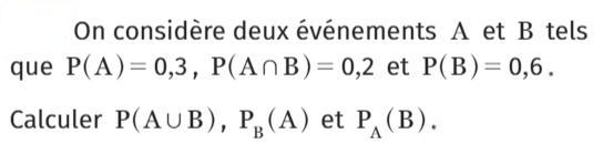 Calculer la probabilité de AUB : exercices en 1ère S.