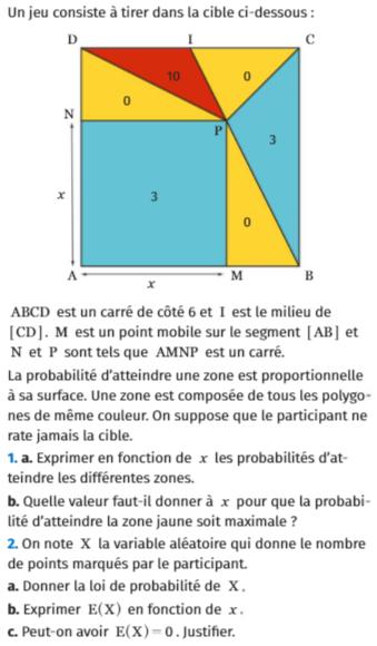 Cible et polygones de même surface : exercices en 1ère S.