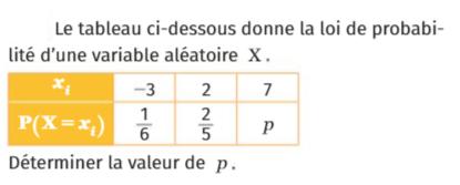 Déterminer la valeur de p : exercices en 1ère S.