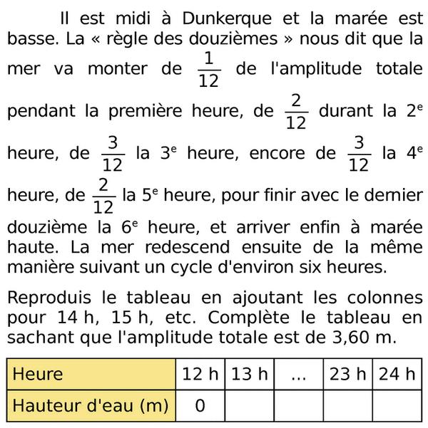 Marée basse et Dunkerque : exercices en 6ème.