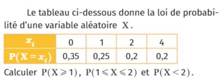 Calculer des probabilités : exercices en 1ère S.