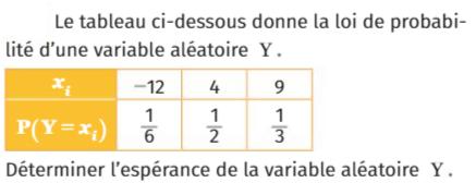 Déterminer l'espérance de la variable aléatoire : exercices en 1ère S.