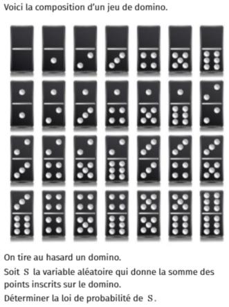 Un jeu de dominos : exercices en 1ère S.