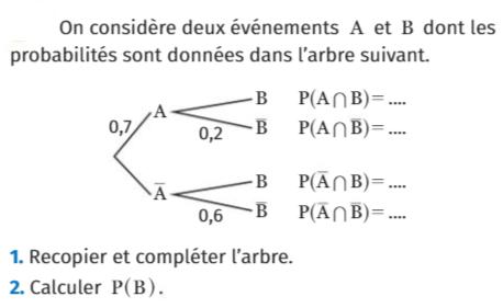 Un arbre de probabilités : exercices en 1ère S.