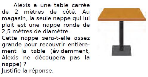 Problème de la nappe et de la table carrée : exercices en 4ème.
