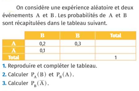 Tableau et probabilités : exercices en 1ère S.
