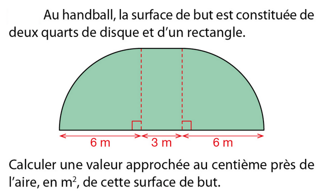 surface de but au handballa : exercices en 5ème.