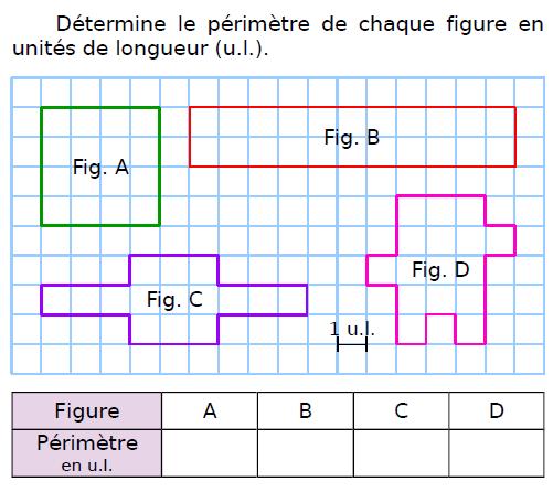 Déterminer le périmètre de chaque figure : exercices en CM2.