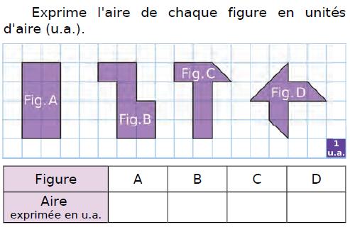 Exprimer l'aire de chaque figure : exercices en CM2.