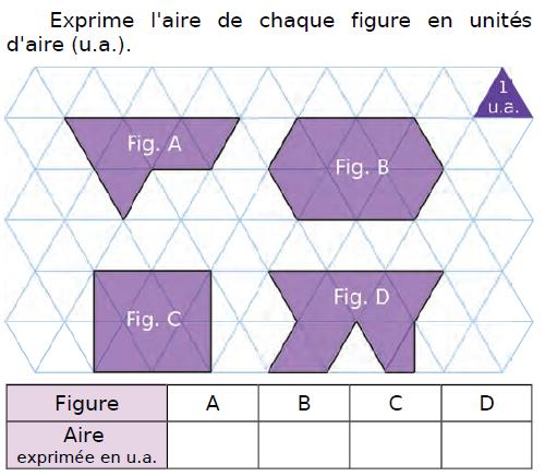 Aire de figures géométrique : exercices en CM2.