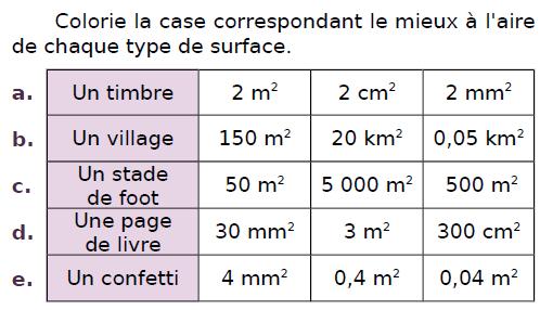 Colorier la case correspondante : exercices en CM2.
