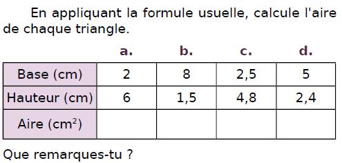 Calculer l'aire d'un triangle : exercices en CM2.