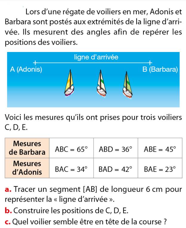 Une régate de voiliers en mer : exercices en 6ème.