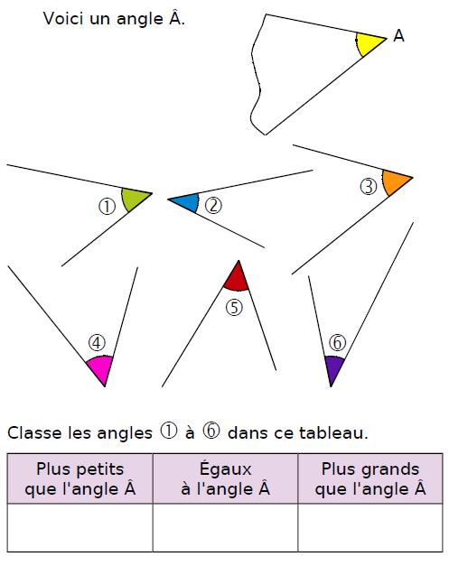 Ordonner des angles : exercices en CM2.