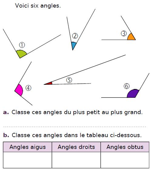 Classer ces angles : exercices en CM2.
