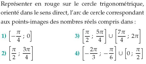 représenter l'arc de cercle sur le cercle trigonométrique : exercices en 1ère S.