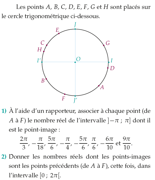 Cercle trigonométrique et point-image : exercices en 1ère S.