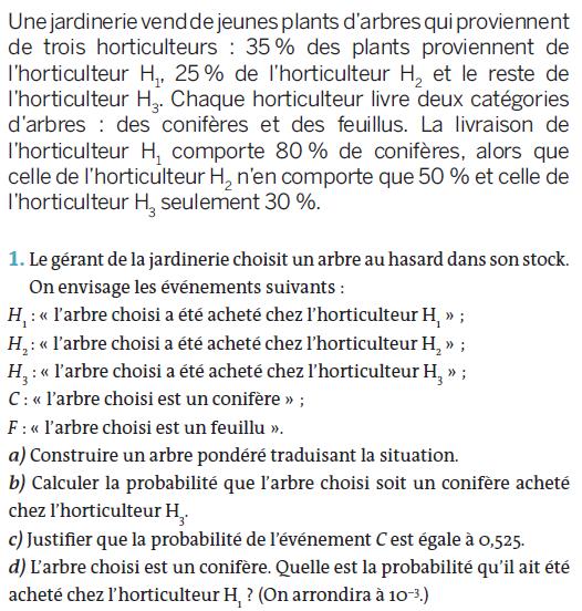 Probabilités et jardinerie : exercices en terminale S.