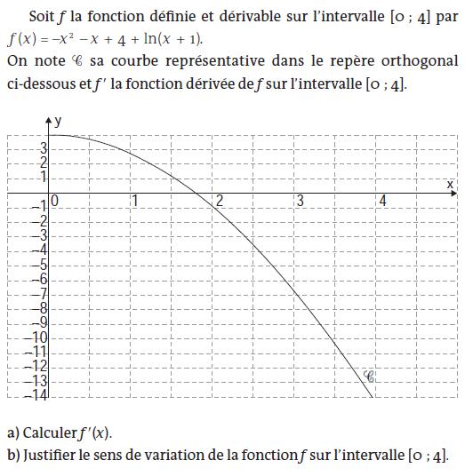 Courbe de la fonction dérivée : exercices en terminale S.