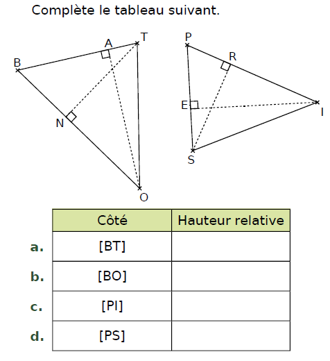 Tableau à compléter : exercices en CM2.