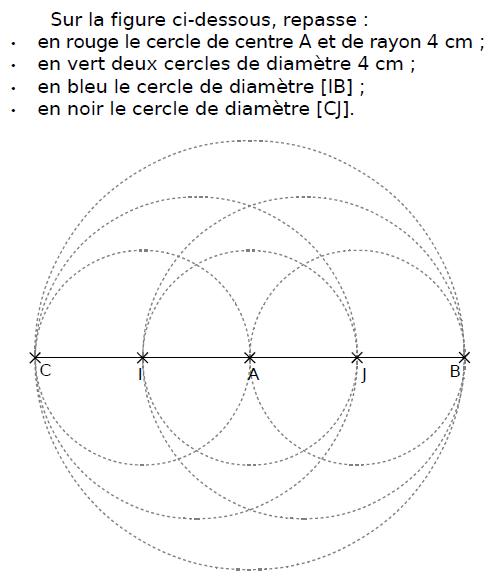 Repasser des cercles : exercices en CM2.