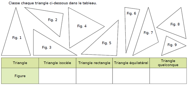 Triangles particuliers : exercices en CM2.