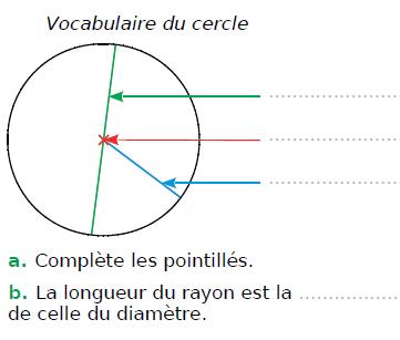 Vocabulaire du cercle : exercices en CM1.