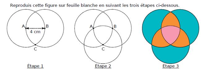 Reproduire une figure avec des cercles : exercices en CM1.
