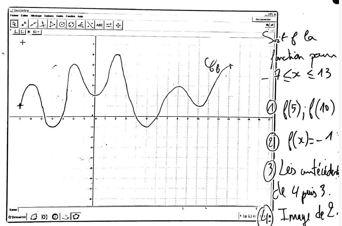 Porblème sur les fonctions et la courbe : exercices en 3ème.