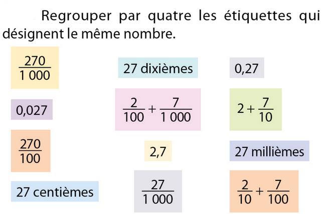 Regrouper des nombres : exercices en 6ème.