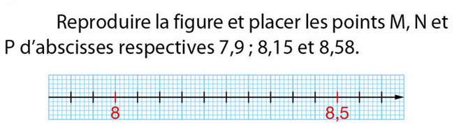 Placer des points : exercices en 6ème.