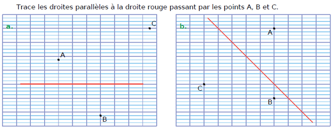 Droites parallèles passant par un point : exercices en CM1.