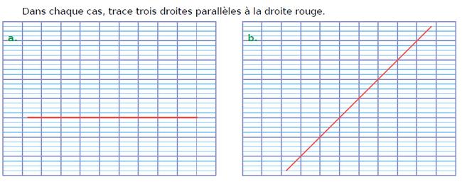 Droites parallèles à tracer : exercices en CM1.