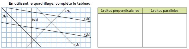 Compléter le tableau : exercices en CM2.