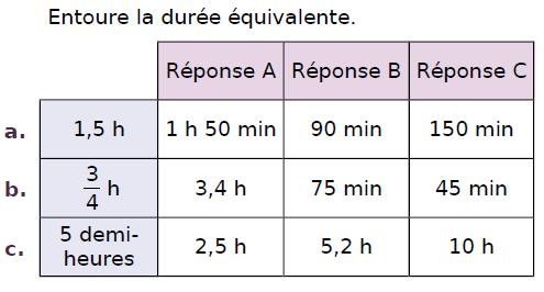 Entourer la durée équivalente : exercices en CM2.