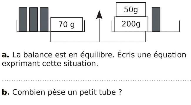 Balance en équilibre et équations : exercices en 4ème.