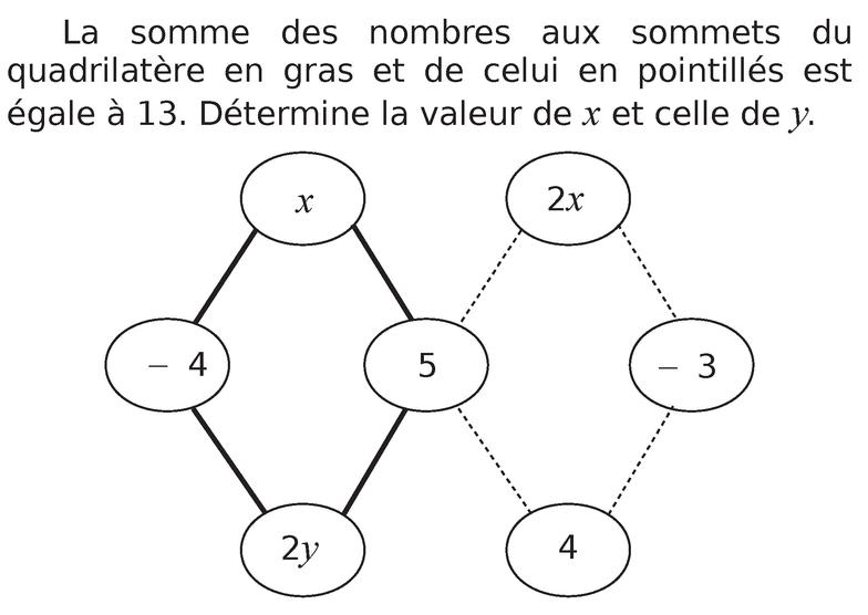 Somme de nombres aux sommets : exercices en 4ème.