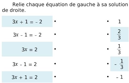 Relier chaque équation à sa solution : exercices en 4ème.
