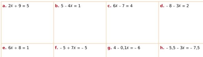 Résoudre des équations du premier degré : exercices en 4ème.