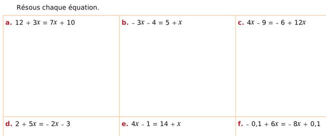 Résoudre chaque équation : exercices en 4ème.