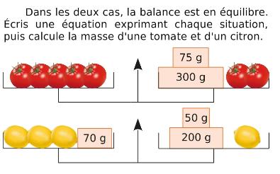 Balance en équilibre : exercices en 4ème.