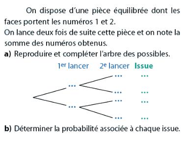 Probabilites Exercices De Maths 2de Seconde A Imprimer Et Telecharger En Pdf