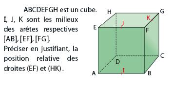 Position relative des droites dans un cube : exercices en terminale S.