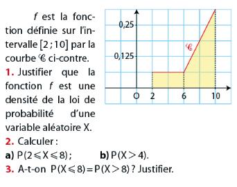 Probabilité et fonction définie sur un intervalle : exercices en terminale S.