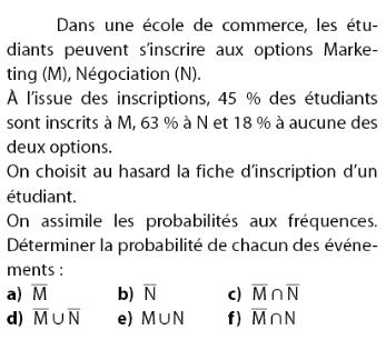 Une école de de commerce avec probabilités et fréquences : exercices en 2de.